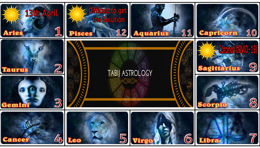 astrological perspective on corona virus-tabij
