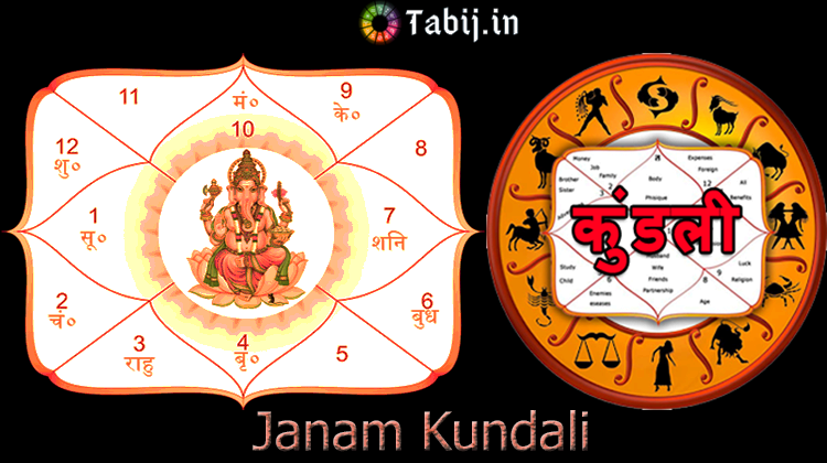 janam-kundali-hindi-tabij