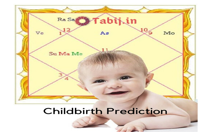 child prediction by date of birth-tabij.in
