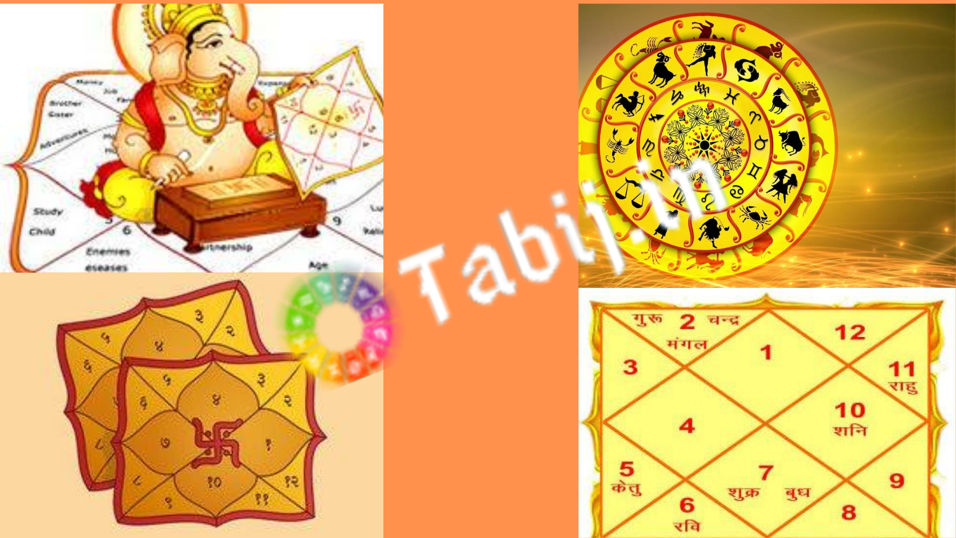 Free kundli prediction-online kundali reading for marriage by date of birth
