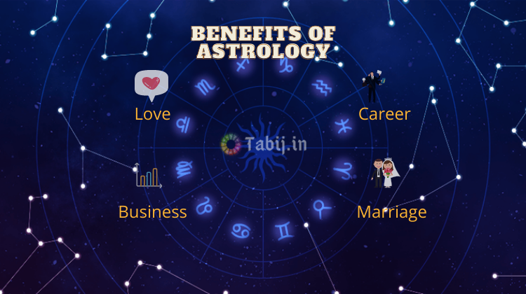 indian astrology by date of birth-tabij