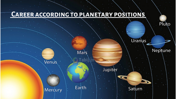 Planetary-Positions