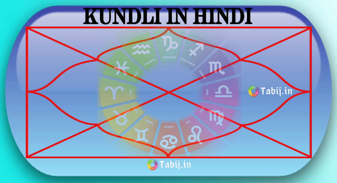 kundli in hindi