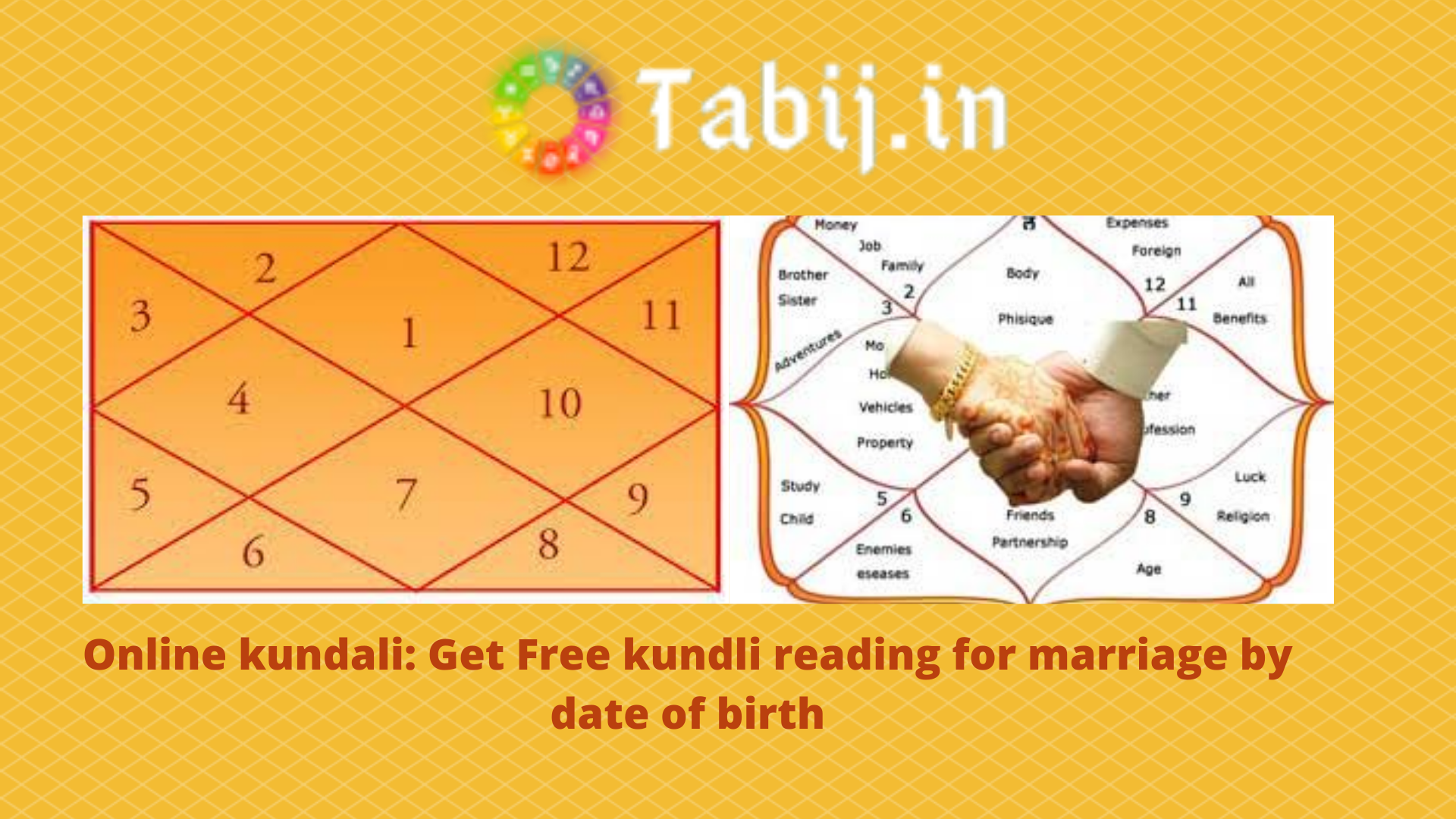 Online kundali_ Get Free kundli reading for marriage by date of birth