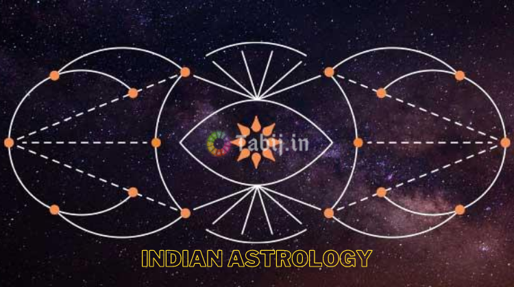 indian-astrology