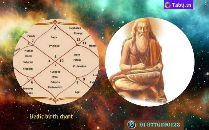 Vedic birth chart-tabij
