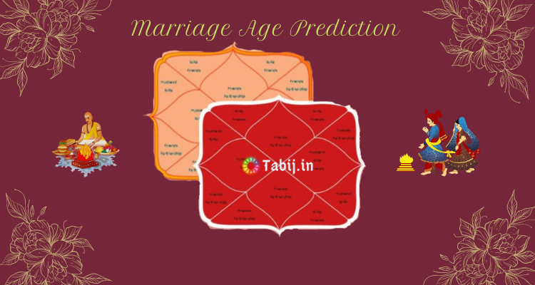 Marriage age prediction by date of birth free online
