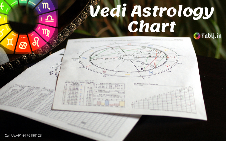 vedic-astrology-chart